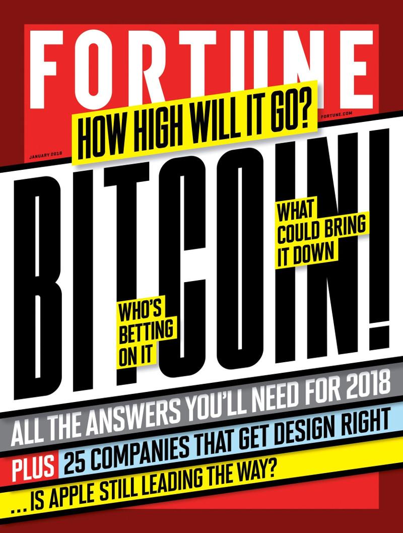 Bitcoin IRA Investing
